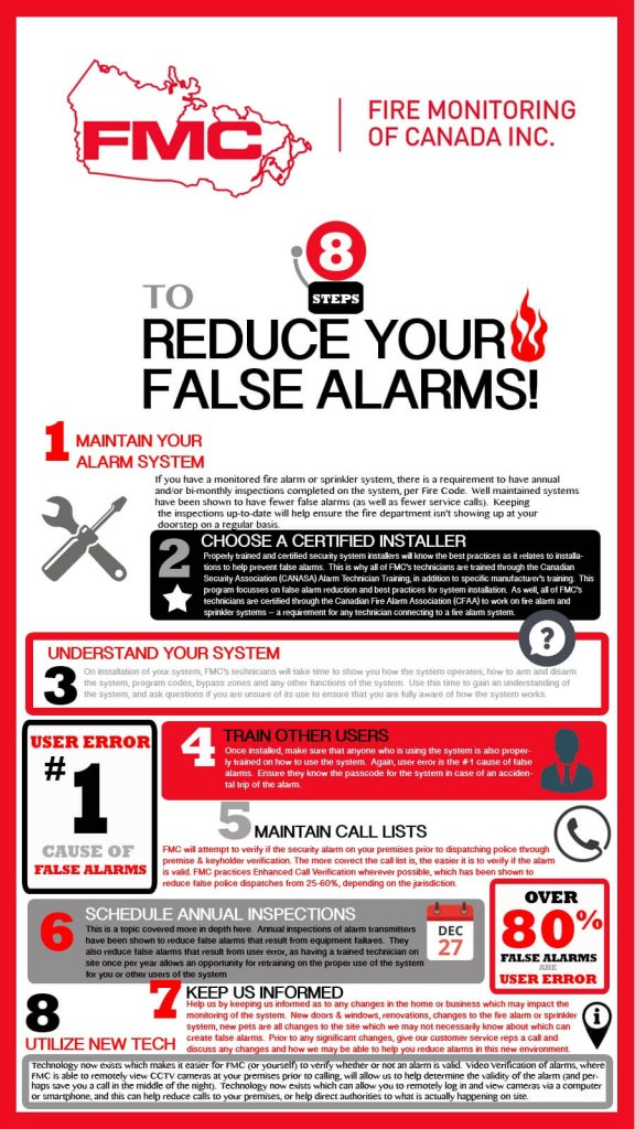 Infographic: How to Reduce False Alarms from Your Monitored System