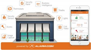 Commercial Intrusion Alarm Monitoring Interactive Security Services