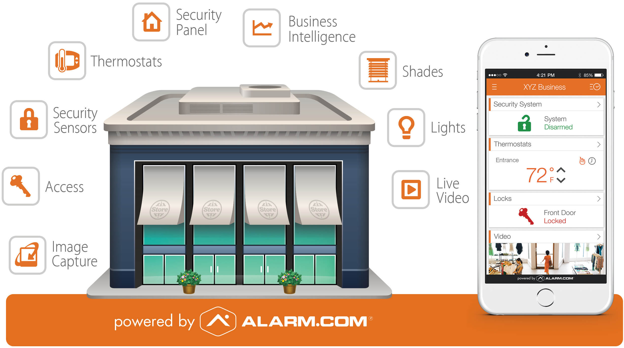 5 Ways Interactive Security Alarm Monitoring Can Improve
